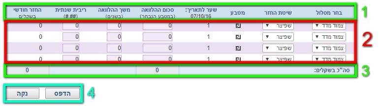 מחשבון לאומי למשכנתא לפי מסלולים - חלוקת תצוגת מחשבון המשכנתא