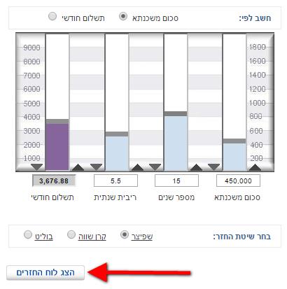 מחשבון לאומי למשכנתא לפי עמודות - כפתור להצגת לוח סילוקין